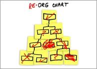 restructure-195