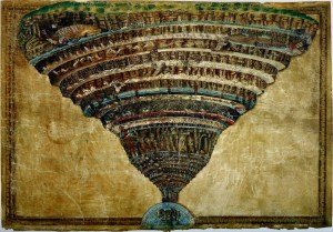 Nine Circles of Hell by Botticelli